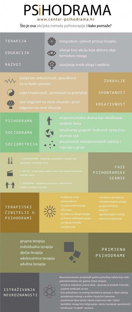 psihodrama_poster